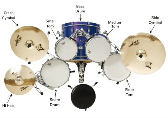 best beginner drum set  sc 1 st  KickstartYourDrumming : table top drum set - Pezcame.Com