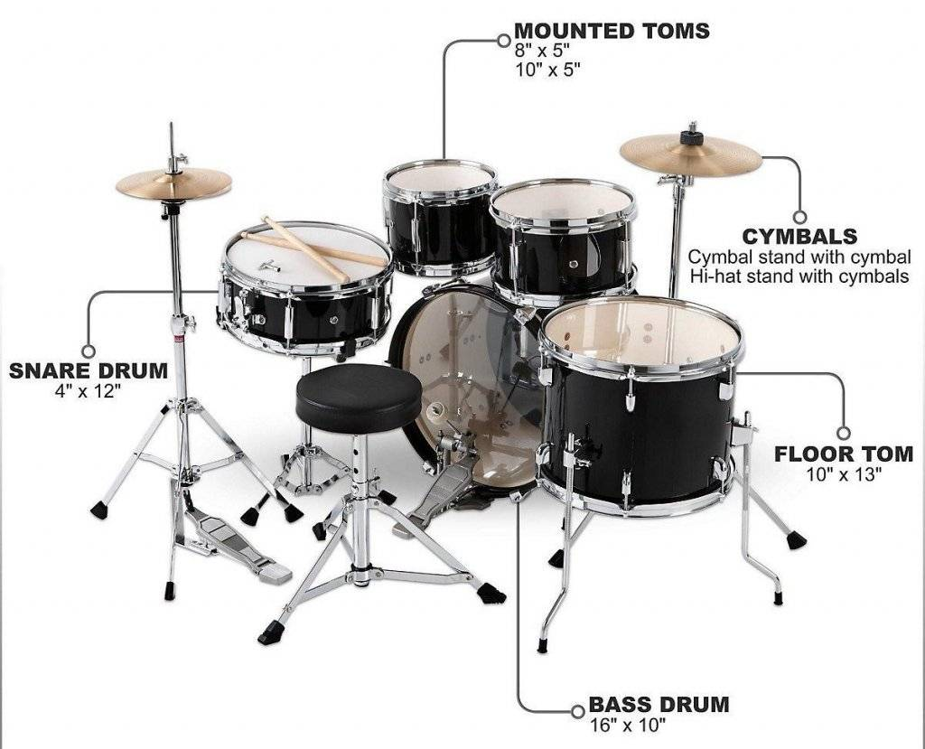 Ludwig Jr Drum Set Review Get All Your Questions Answered Now